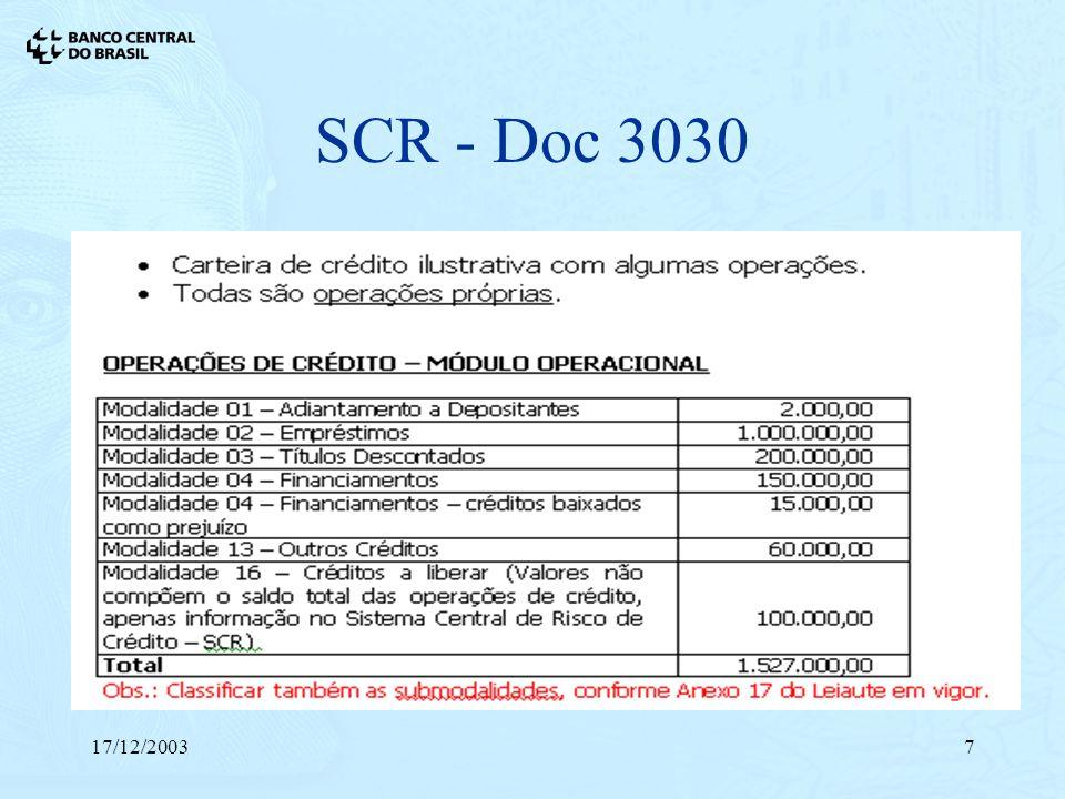 17/12/20037 SCR - Doc 3030