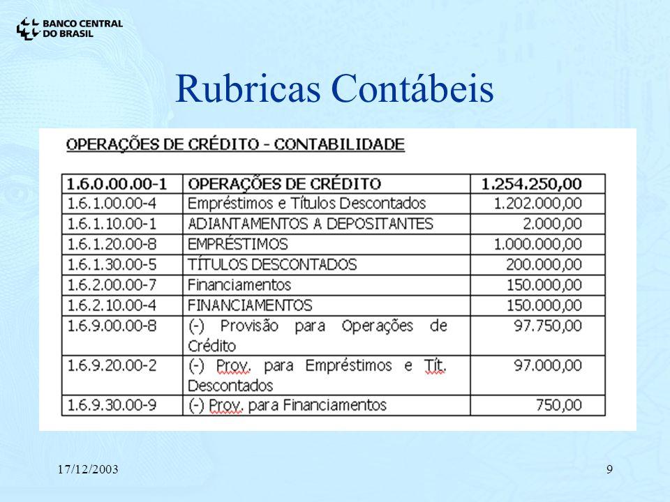 17/12/20039 Rubricas Contábeis