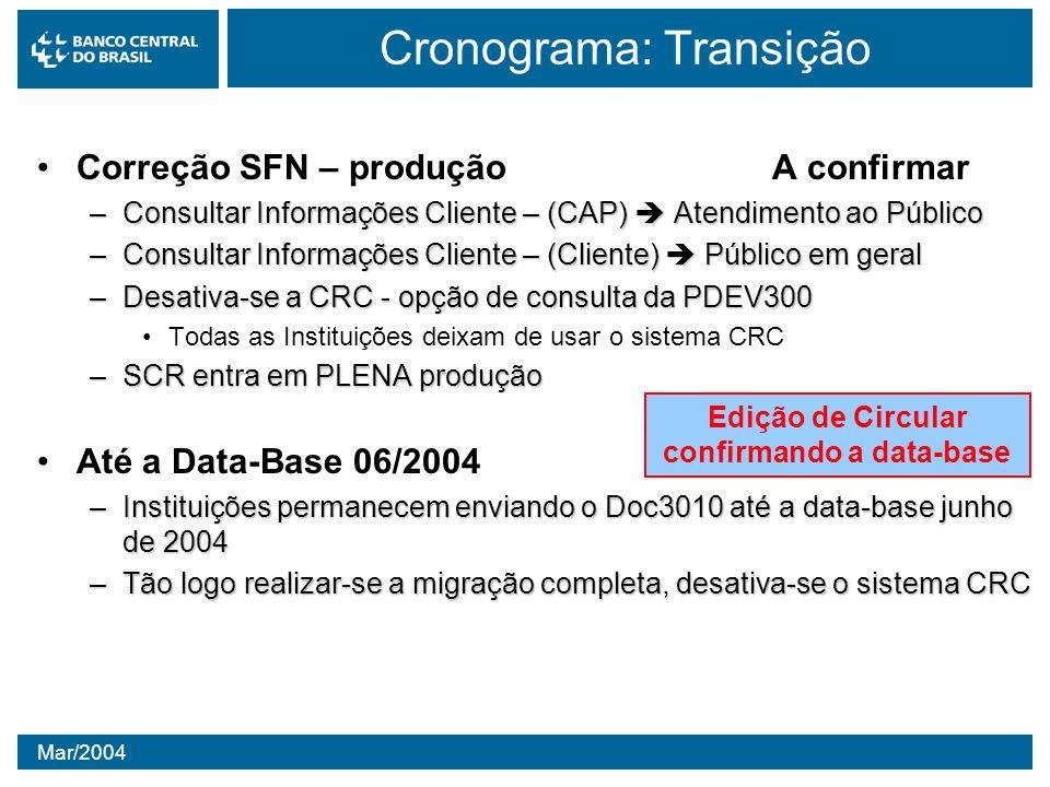 Mar/2004 Cronograma: Transição Correção SFN – produçãoA confirmar –Consultar Informações Cliente – (CAP) Atendimento ao Público –Consultar Informações