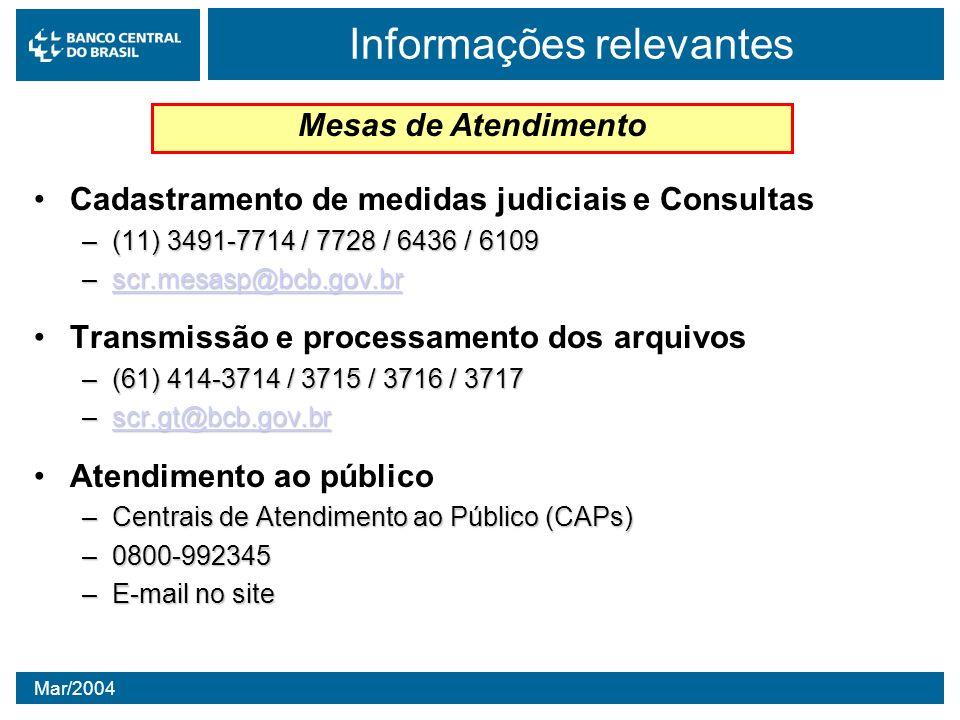 Mar/2004 Cadastramento de medidas judiciais e Consultas –(11) 3491-7714 / 7728 / 6436 / 6109 –scr.mesasp@bcb.gov.br scr.mesasp@bcb.gov.br Transmissão