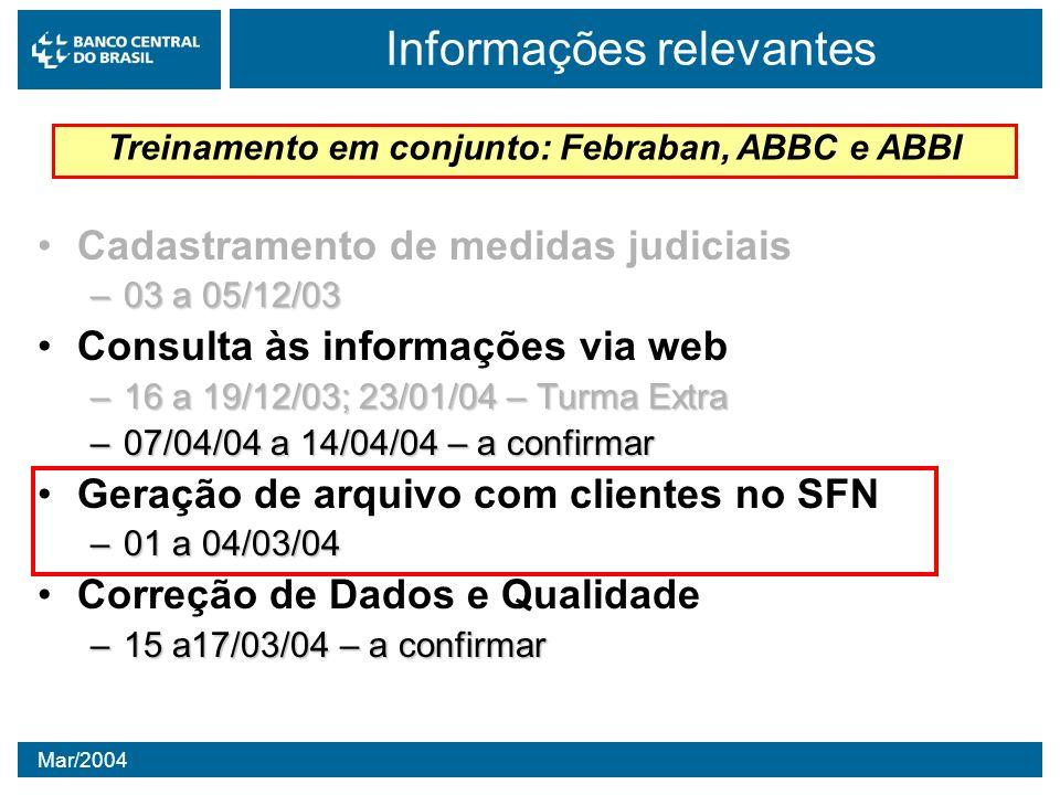 Mar/2004 Informações relevantes Cadastramento de medidas judiciais –03 a 05/12/03 Consulta às informações via web –16 a 19/12/03; 23/01/04 – Turma Ext