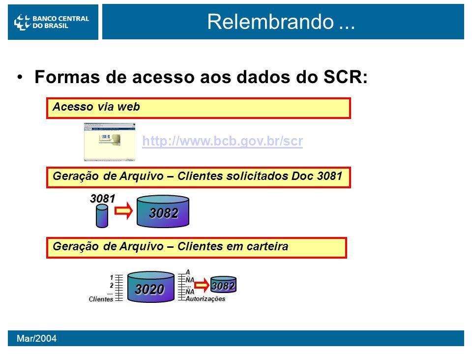 Mar/2004 Relembrando... Formas de acesso aos dados do SCR: Acesso via web Geração de Arquivo – Clientes solicitados Doc 3081 Geração de Arquivo – Clie