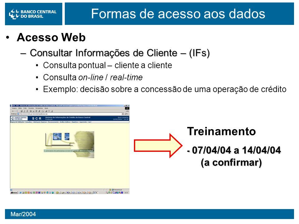 Mar/2004 Formas de acesso aos dados Acesso Web –Consultar Informações de Cliente – (IFs) Consulta pontual – cliente a cliente Consulta on-line / real-