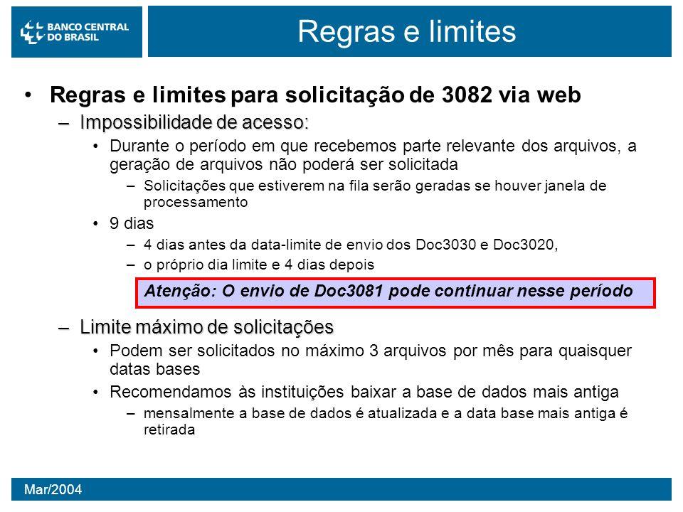 Mar/2004 Regras e limites Regras e limites para solicitação de 3082 via web –Impossibilidade de acesso: Durante o período em que recebemos parte relev