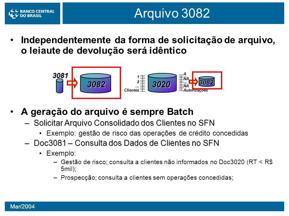 Mar/2004 Arquivo 3082 Independentemente da forma de solicitação de arquivo, o leiaute de devolução será idêntico A geração do arquivo é sempre Batch –