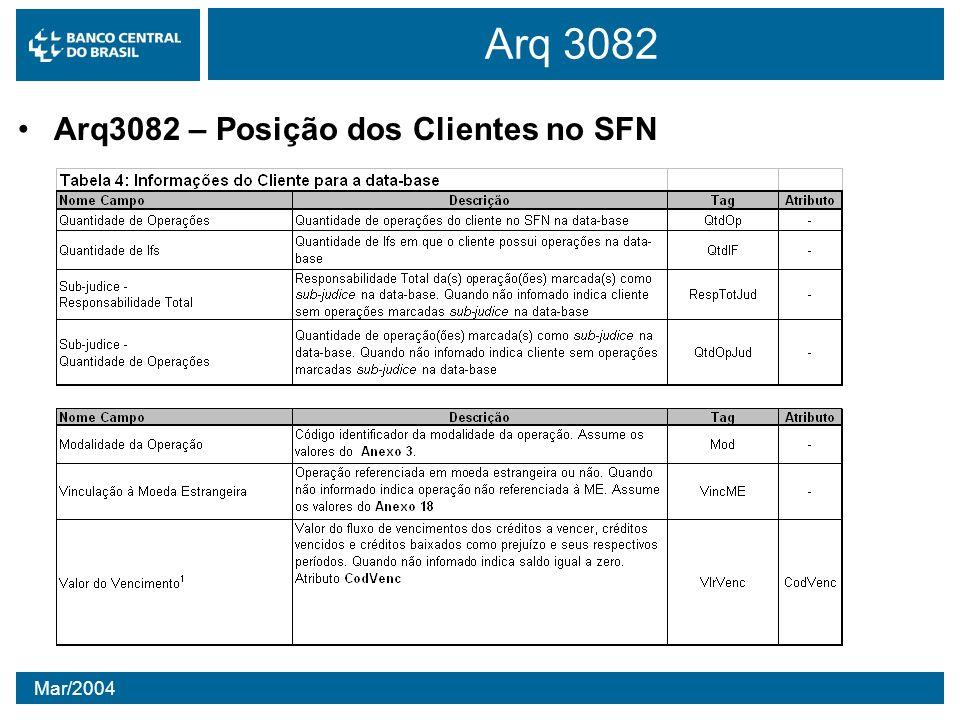 Mar/2004 Arq 3082 Arq3082 – Posição dos Clientes no SFN