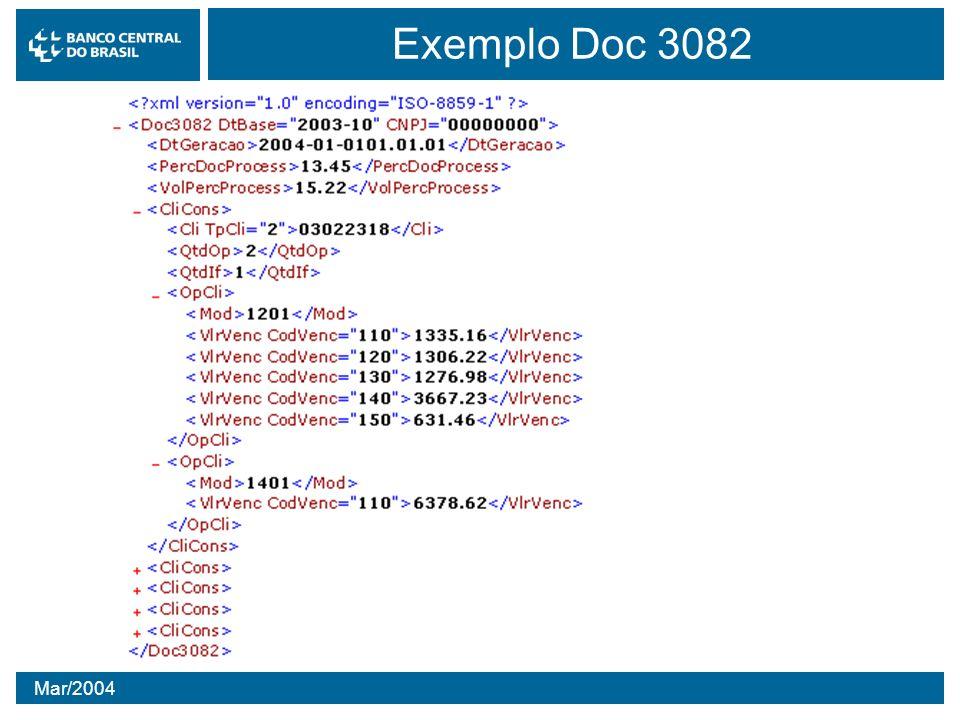 Mar/2004 Exemplo Doc 3082
