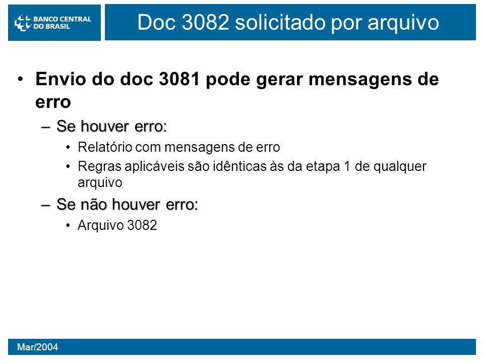 Mar/2004 Envio do doc 3081 pode gerar mensagens de erro –Se houver erro: Relatório com mensagens de erro Regras aplicáveis são idênticas às da etapa 1