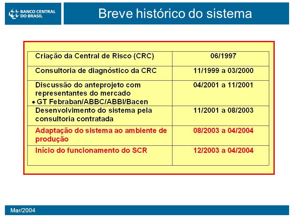 Mar/2004 Arq 3082 Arq3082 – Posição dos Clientes no SFN –Clientes sem dívida no sistema – aparecem no arquivo de retorno sem dados –Cliente com CNPJ/CPF mal formatado – aparecem no arquivo de retorno sem dados –Cliente Exclusivo – não há distinção