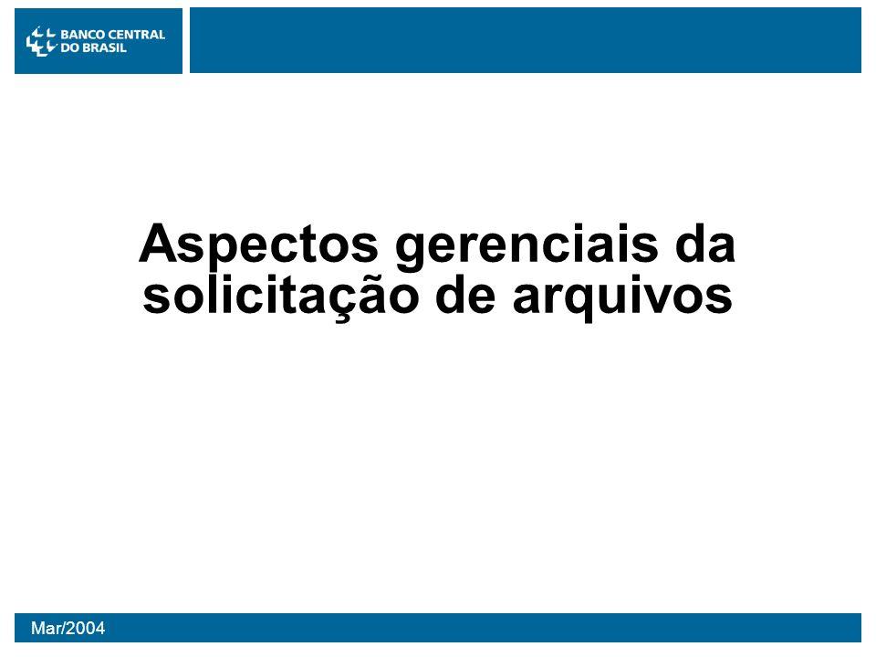Mar/2004 Aspectos gerenciais da solicitação de arquivos