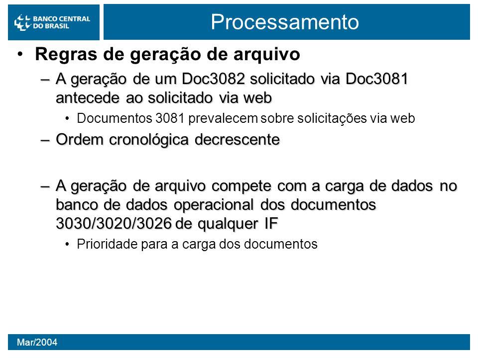 Mar/2004 Processamento Regras de geração de arquivo –A geração de um Doc3082 solicitado via Doc3081 antecede ao solicitado via web Documentos 3081 pre