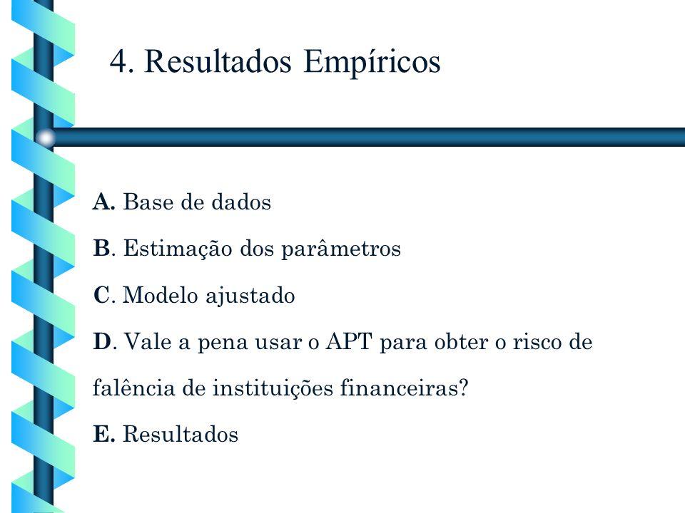 4. Resultados Empíricos A. Base de dados B. Estimação dos parâmetros C. Modelo ajustado D. Vale a pena usar o APT para obter o risco de falência de in
