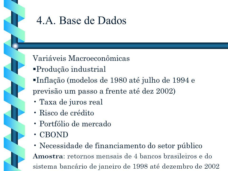 Variáveis Macroeconômicas Produção industrial Inflação (modelos de 1980 até julho de 1994 e previsão um passo a frente até dez 2002) Taxa de juros rea