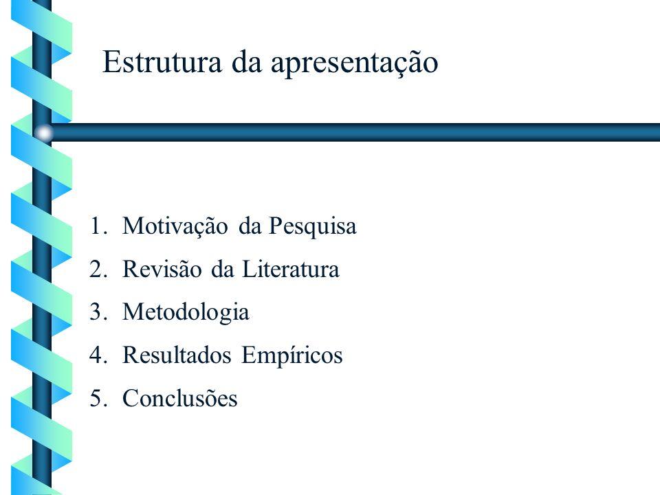 Estrutura da apresentação 1.Motivação da Pesquisa 2.Revisão da Literatura 3.Metodologia 4.Resultados Empíricos 5.Conclusões