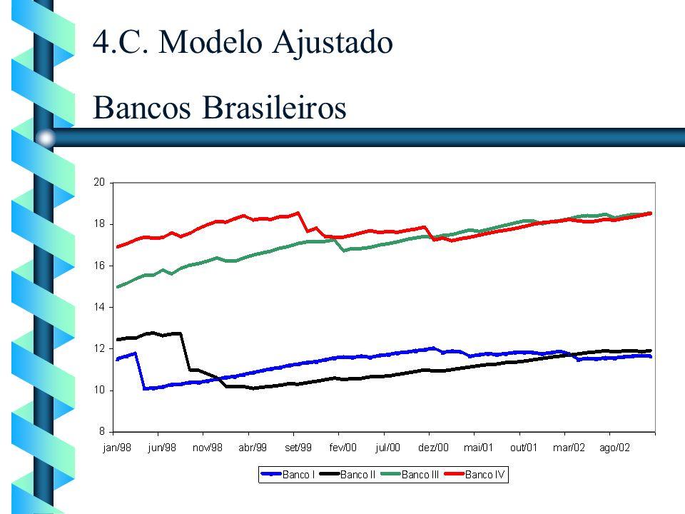 4.C. Modelo Ajustado Bancos Brasileiros