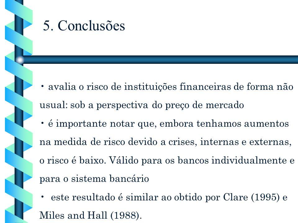 avalia o risco de instituições financeiras de forma não usual: sob a perspectiva do preço de mercado é importante notar que, embora tenhamos aumentos