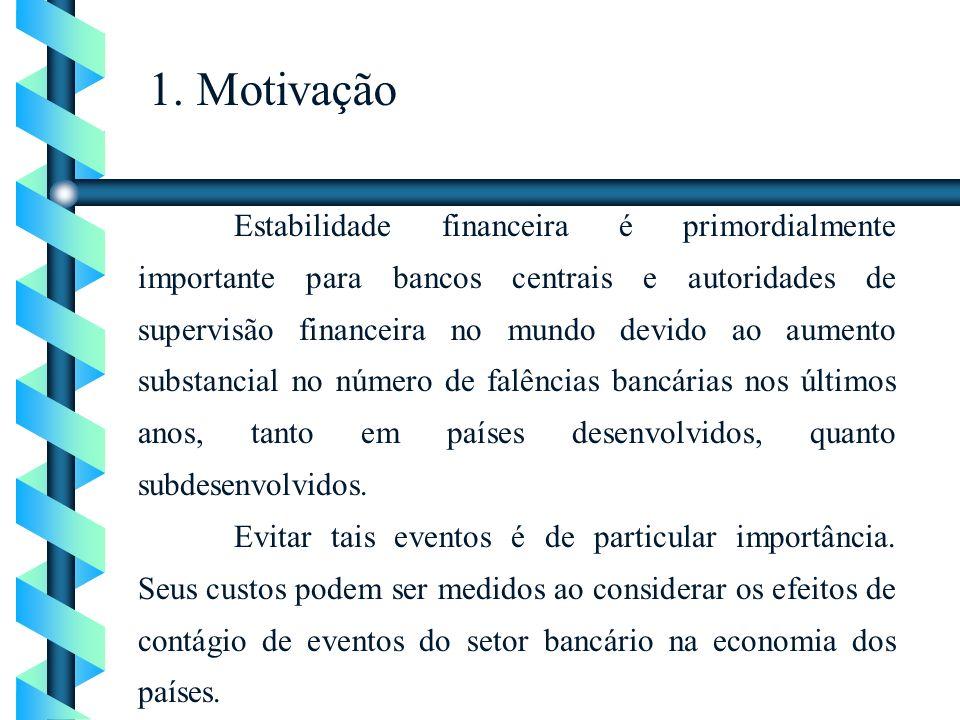 Estabilidade financeira é primordialmente importante para bancos centrais e autoridades de supervisão financeira no mundo devido ao aumento substancia