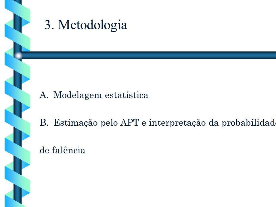 3. Metodologia A.Modelagem estatística B.Estimação pelo APT e interpretação da probabilidade de falência
