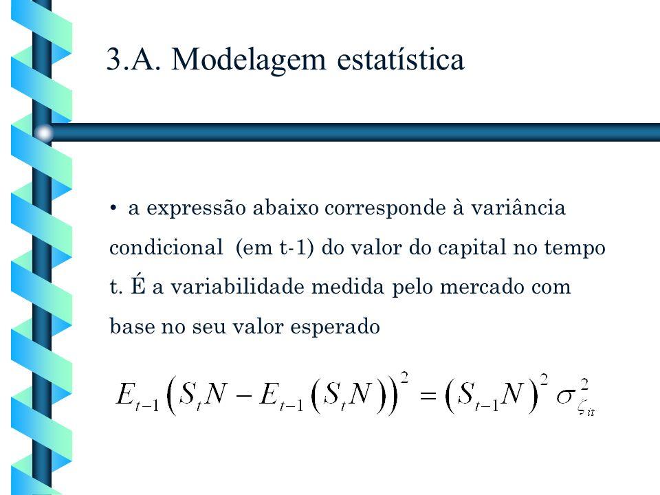 a medida do risco de falência, calculada pelo número de desvios padrões que o valor do capital da empresa representa em t-1 pode ser obtida da expressão 3.A.