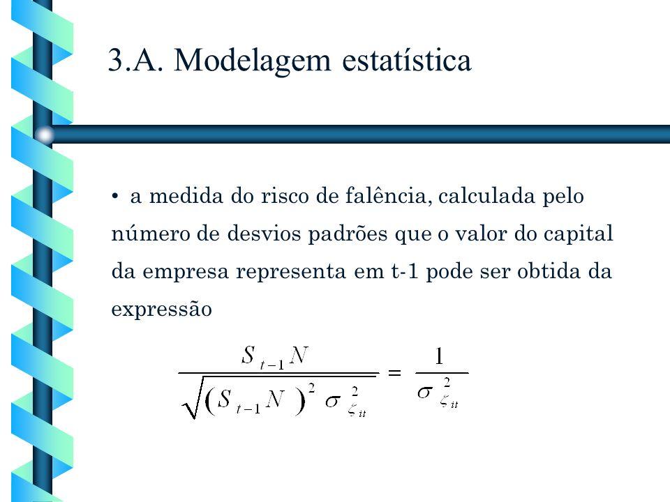 a medida do risco de falência, calculada pelo número de desvios padrões que o valor do capital da empresa representa em t-1 pode ser obtida da express