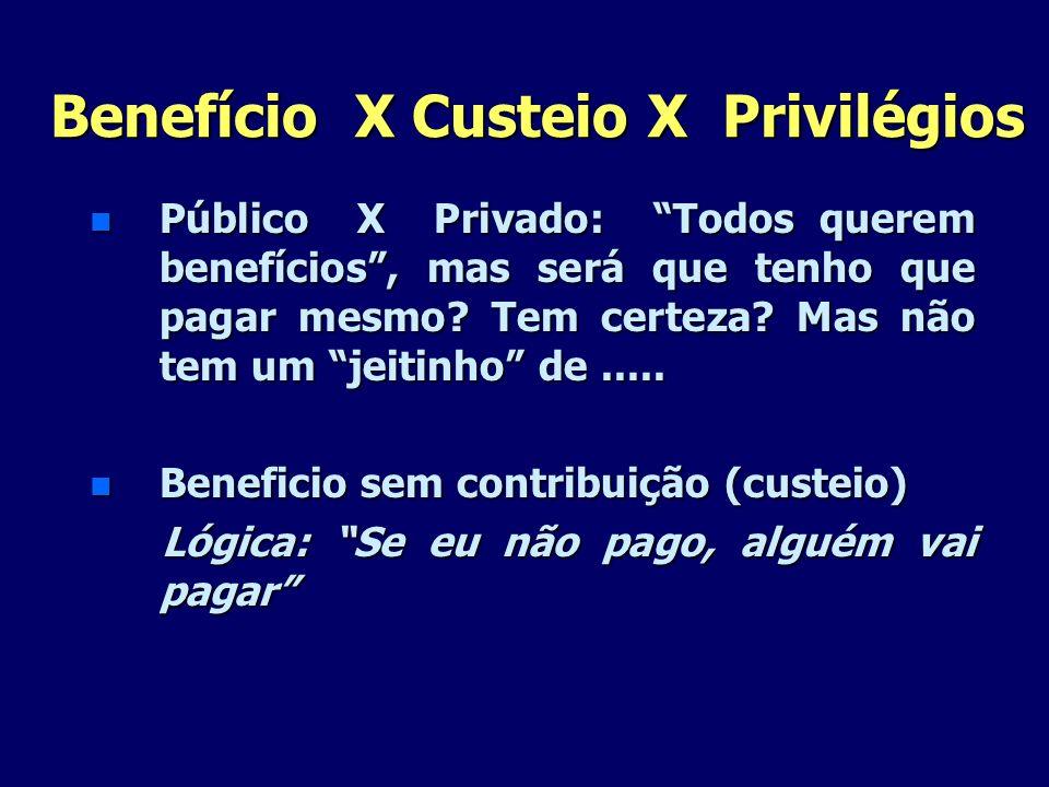 Benefício X Custeio X Privilégios n Público X Privado: Todos querem benefícios, mas será que tenho que pagar mesmo? Tem certeza? Mas não tem um jeitin