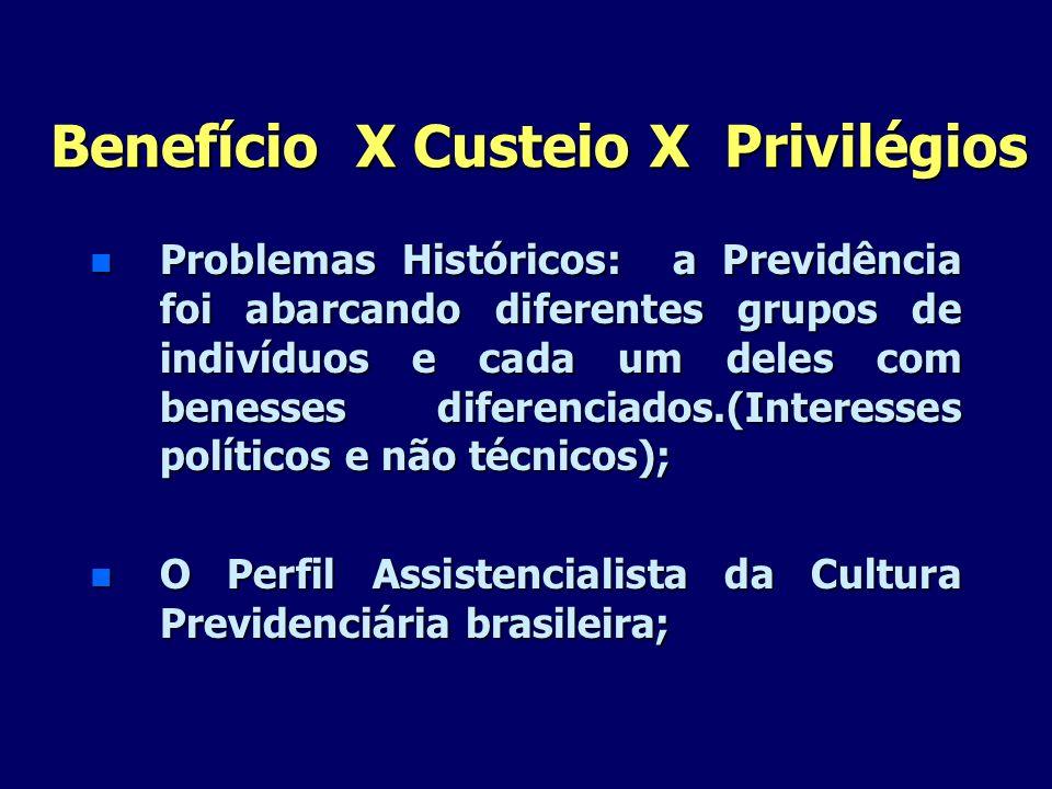 Benefício X Custeio X Privilégios n Problemas Históricos: a Previdência foi abarcando diferentes grupos de indivíduos e cada um deles com benesses dif