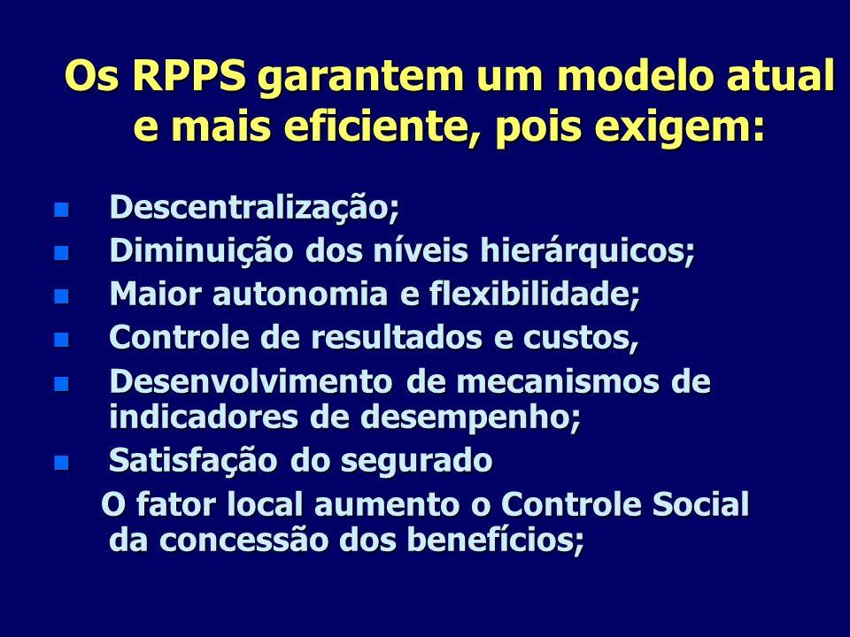 Os RPPS garantem um modelo atual e mais eficiente, pois exigem: n Descentralização; n Diminuição dos níveis hierárquicos; n Maior autonomia e flexibil