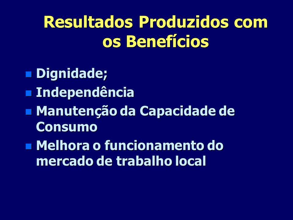 Resultados Produzidos com os Benefícios n Dignidade; n Independência n Manutenção da Capacidade de Consumo n Melhora o funcionamento do mercado de tra