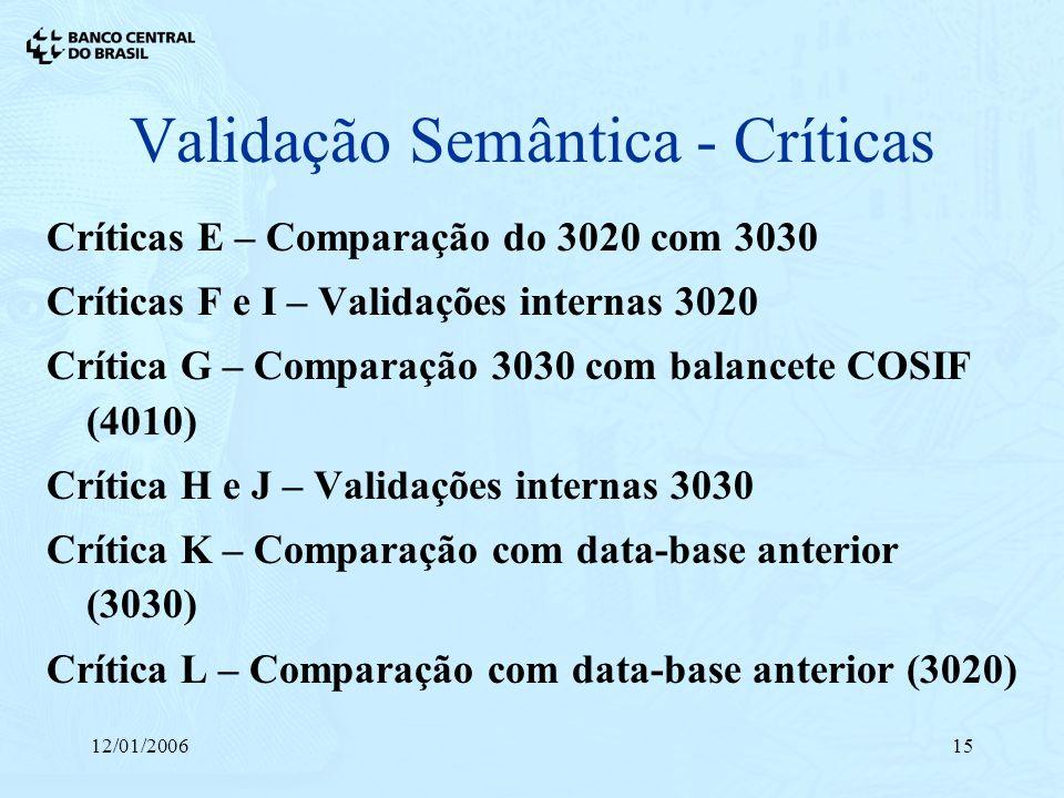 12/01/200615 Críticas E – Comparação do 3020 com 3030 Críticas F e I – Validações internas 3020 Crítica G – Comparação 3030 com balancete COSIF (4010)