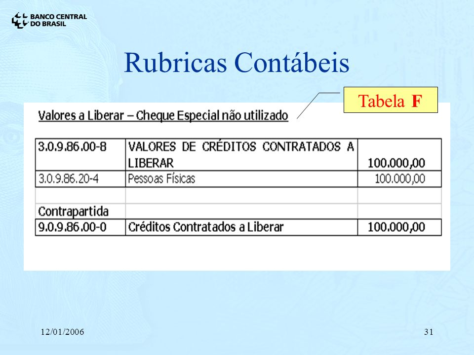 12/01/200631 Rubricas Contábeis Tabela F
