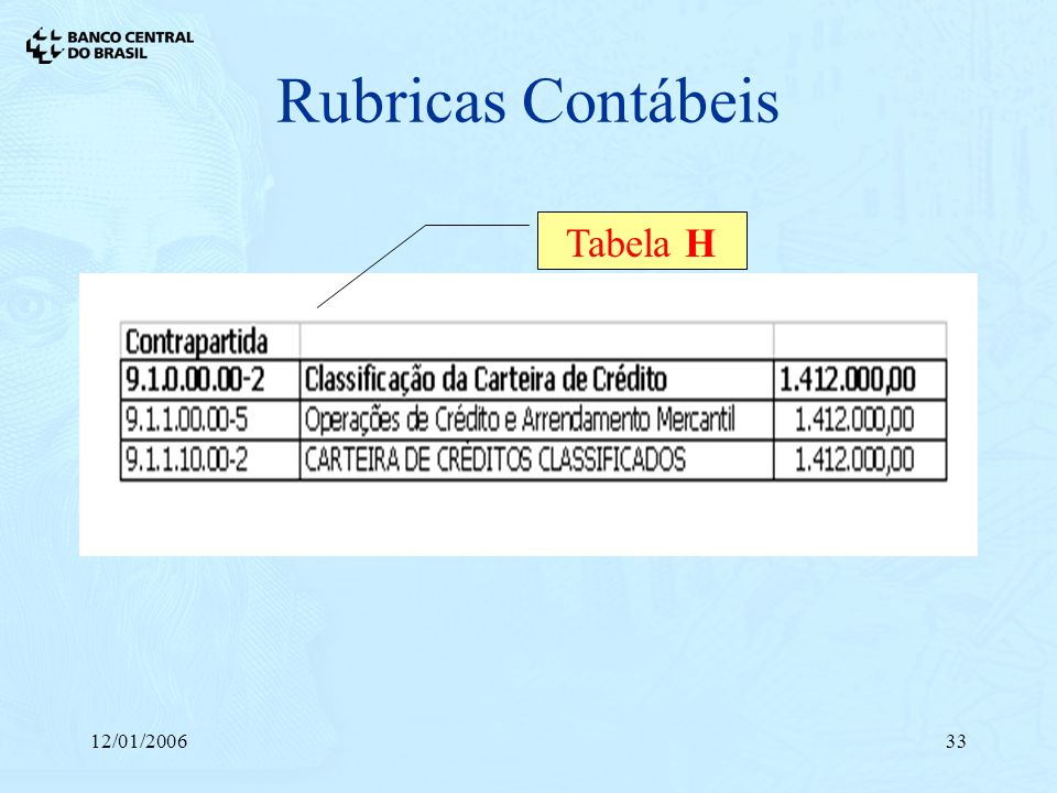 12/01/200633 Rubricas Contábeis Tabela H