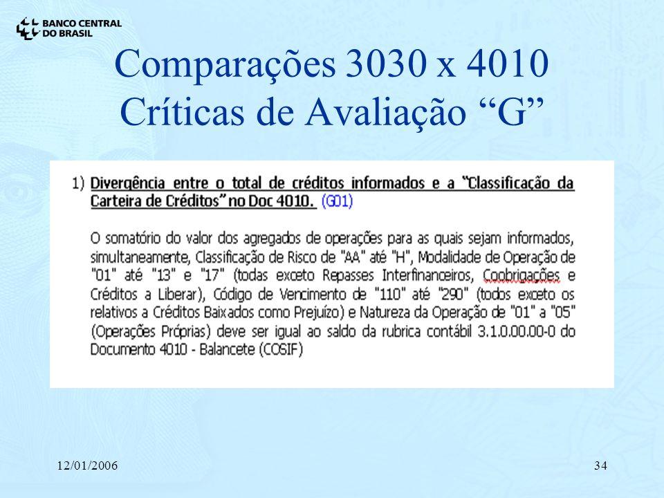 12/01/200634 Comparações 3030 x 4010 Críticas de Avaliação G