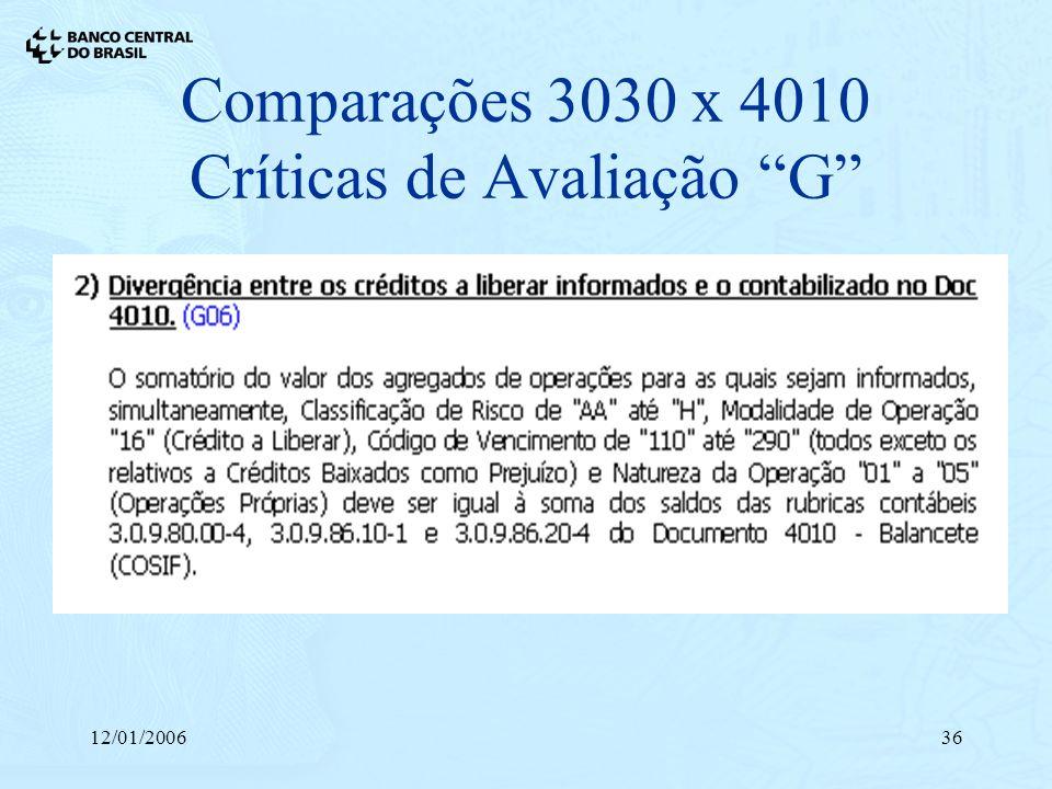 12/01/200636 Comparações 3030 x 4010 Críticas de Avaliação G