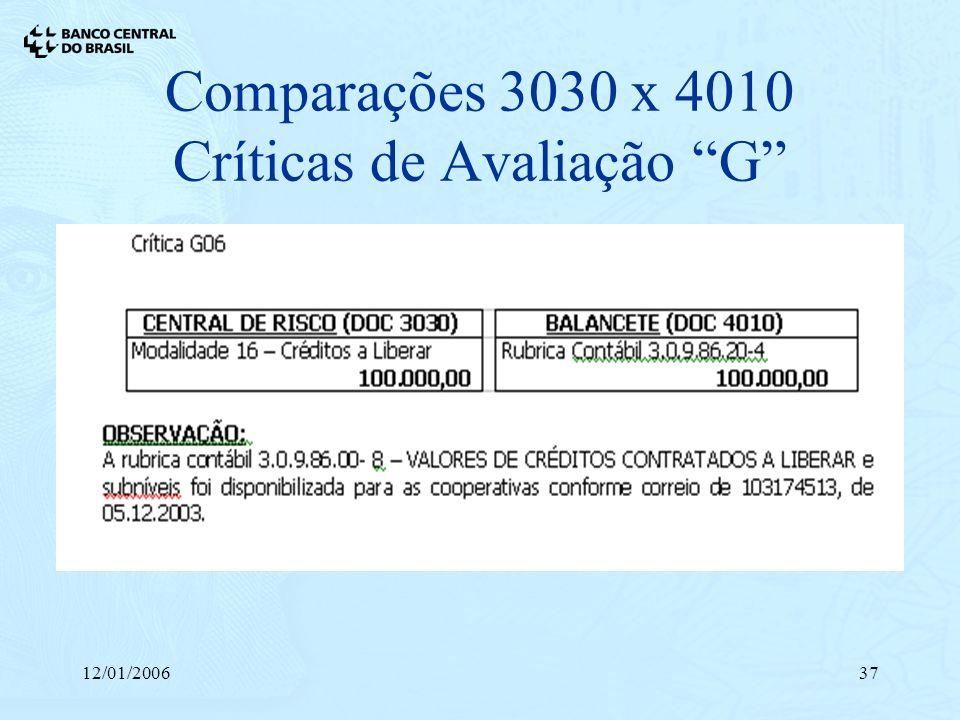 12/01/200637 Comparações 3030 x 4010 Críticas de Avaliação G