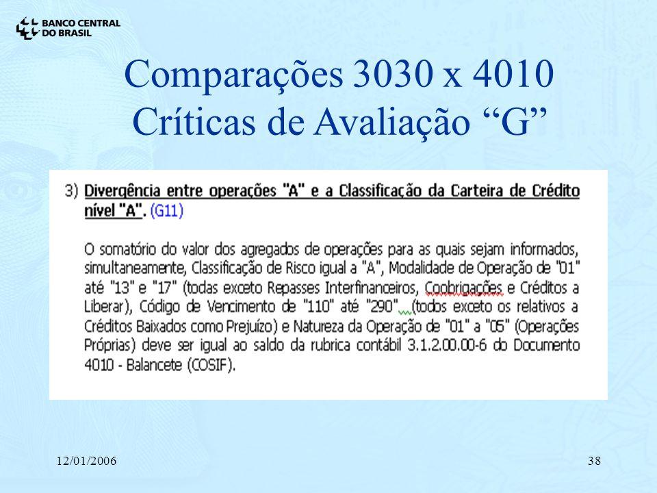 12/01/200638 Comparações 3030 x 4010 Críticas de Avaliação G