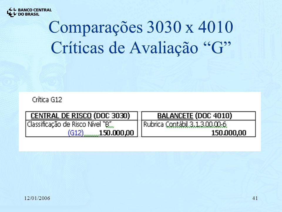 12/01/200641 Comparações 3030 x 4010 Críticas de Avaliação G
