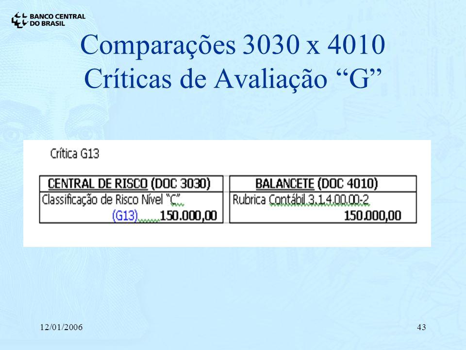 12/01/200643 Comparações 3030 x 4010 Críticas de Avaliação G