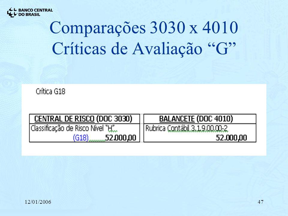 12/01/200647 Comparações 3030 x 4010 Críticas de Avaliação G