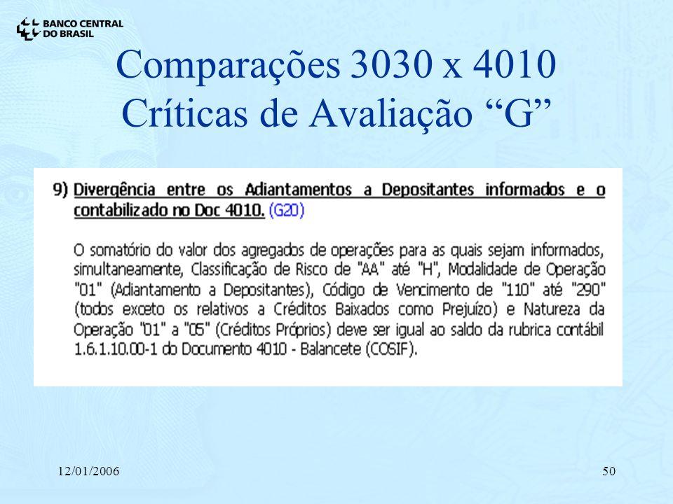 12/01/200650 Comparações 3030 x 4010 Críticas de Avaliação G