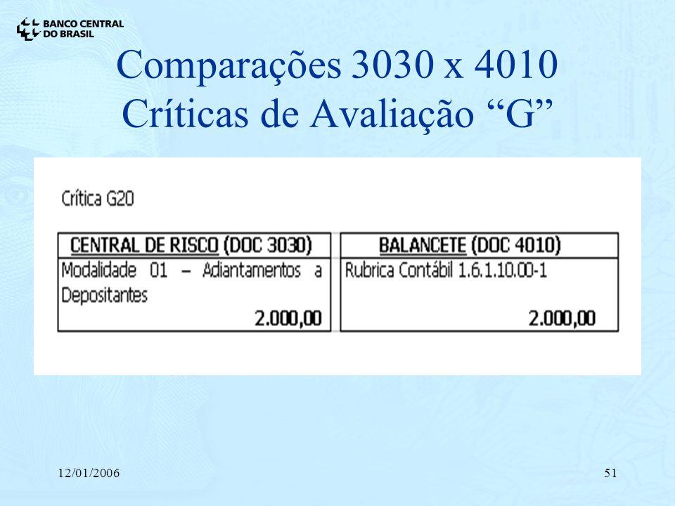 12/01/200651 Comparações 3030 x 4010 Críticas de Avaliação G
