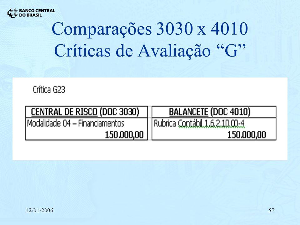 12/01/200657 Comparações 3030 x 4010 Críticas de Avaliação G