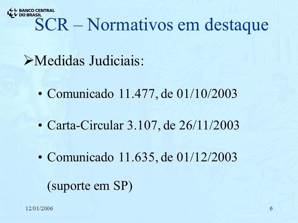 12/01/20066 SCR – Normativos em destaque Medidas Judiciais: Comunicado 11.477, de 01/10/2003 Carta-Circular 3.107, de 26/11/2003 Comunicado 11.635, de
