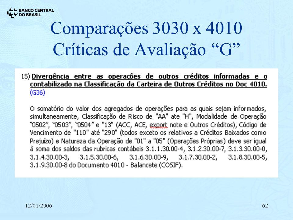12/01/200662 Comparações 3030 x 4010 Críticas de Avaliação G