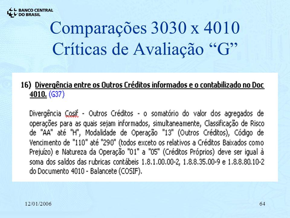 12/01/200664 Comparações 3030 x 4010 Críticas de Avaliação G