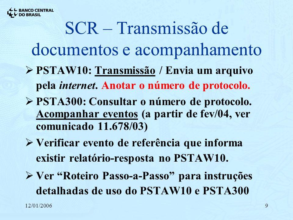 12/01/20069 SCR – Transmissão de documentos e acompanhamento PSTAW10: Transmissão / Envia um arquivo pela internet. Anotar o número de protocolo. PSTA