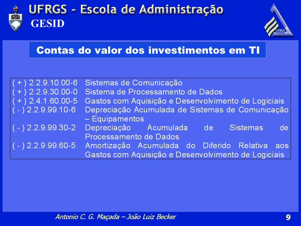 GESID Antonio C. G. Maçada – João Luiz Becker 9 Contas do valor dos investimentos em TI