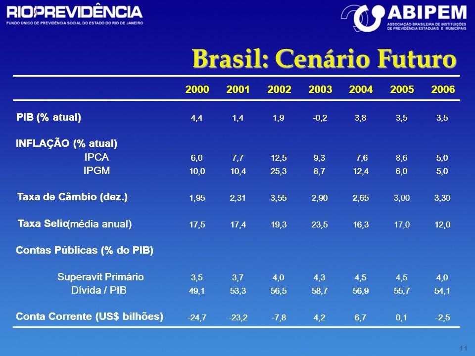 11 Brasil: Cenário Futuro