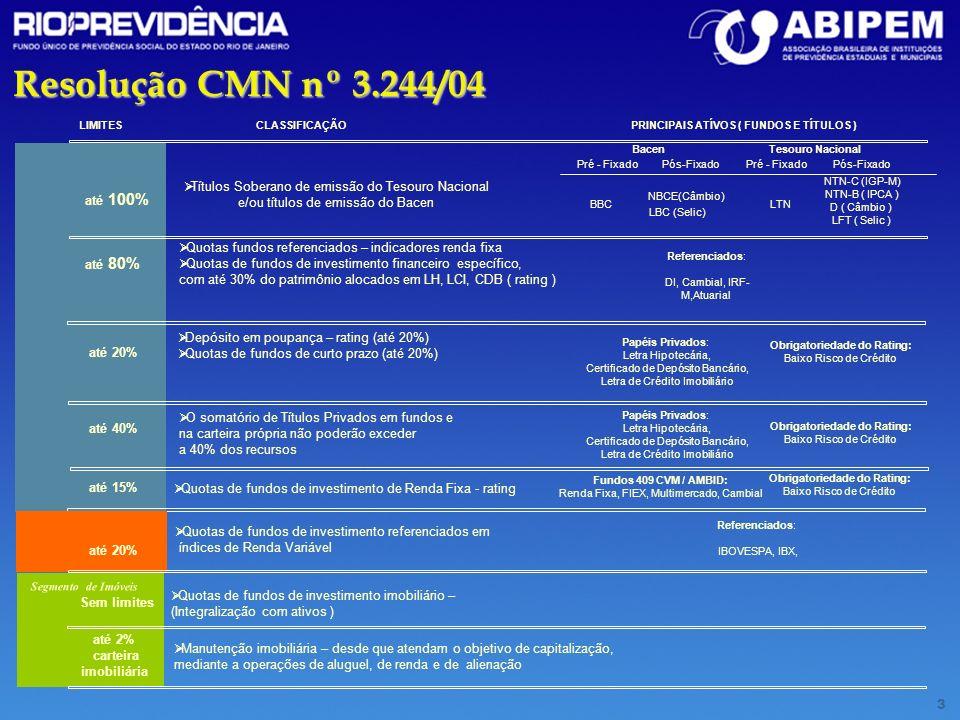 3 até 100% Pré - FixadoPós-Fixado BBC NBCE(Câmbio) LBC (Selic) LTN NTN-C (IGP-M) NTN-B ( IPCA ) D ( Câmbio ) LFT ( Selic ) até 40% Referenciados: DI,