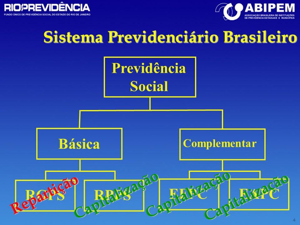 4 Previdência Social Complementar Básica EFPC RPPSRGPS EAPC Repartição Capitalização Capitalização Capitalização Sistema Previdenciário Brasileiro