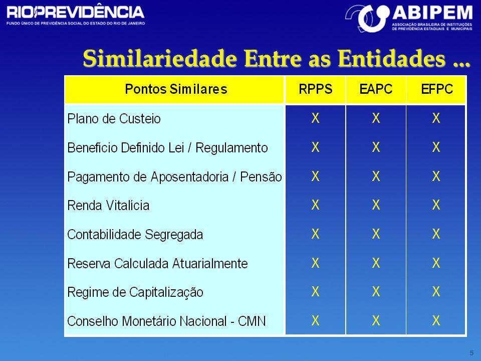 5 Similariedade Entre as Entidades...
